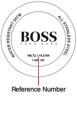 Hugo Boss watch case back - repairs servicing