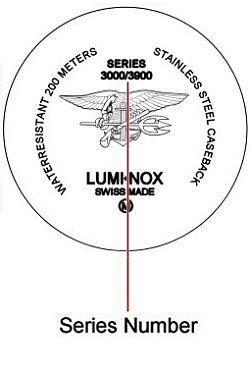 Luminox watch case back - repairs servicing